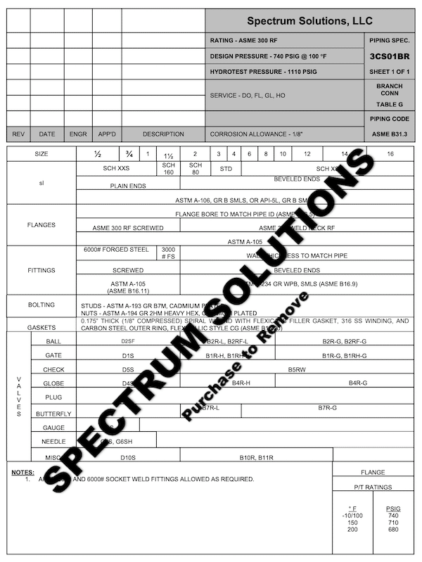 A detailed table preview of a pipe specification created by Spectrum Solutions with Watermark